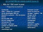 le catheter de swan ganz suite 3