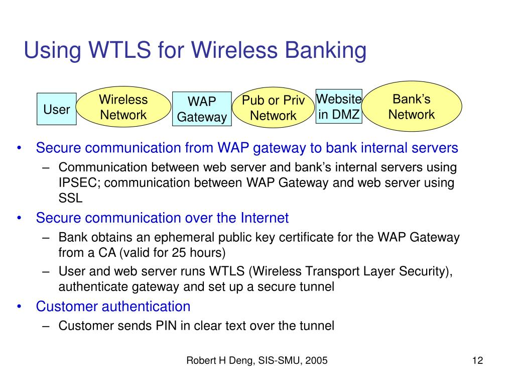 Using WTLS for Wireless Banking