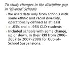to study changes in the discipline gap in diverse schools