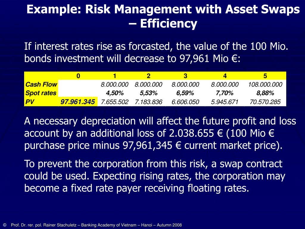 asset swaps