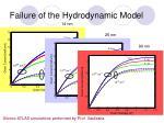 failure of the hydrodynamic model