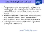 initial modelling results national