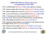 dsdp odp methane hydrate research accomplishments 1970 1990