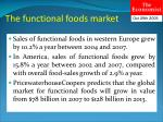 the functional foods market