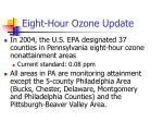 eight hour ozone update