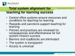 total system alignment for teaching for learning success