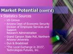 market potential cont d54