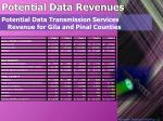 potential data revenues