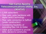 san carlos apache telecommunications utility inc scatui