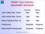 health care industry bandwidth demands