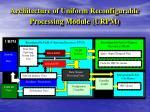 architecture of uniform reconfigurable processing module urpm
