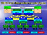urpm based information processing system