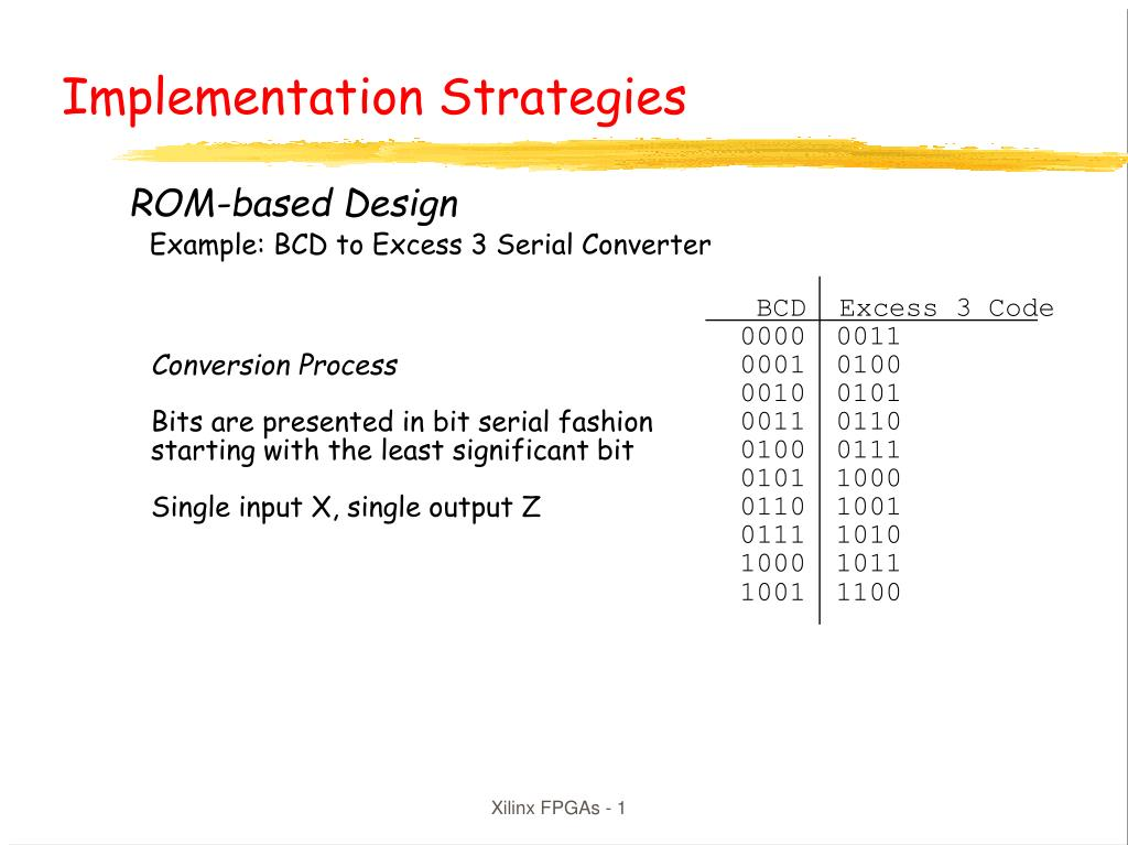 implementation strategies l.