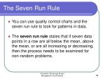 the seven run rule
