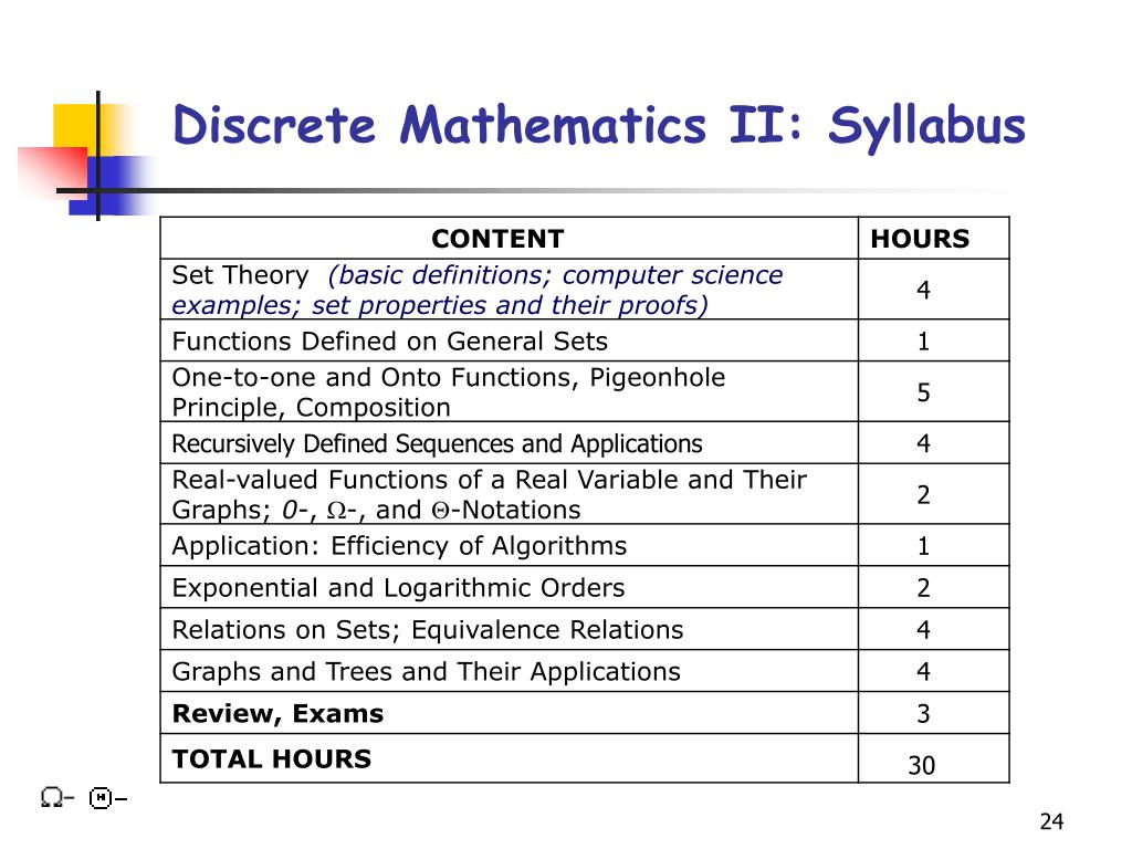 Discrete Mathematics II: Syllabus