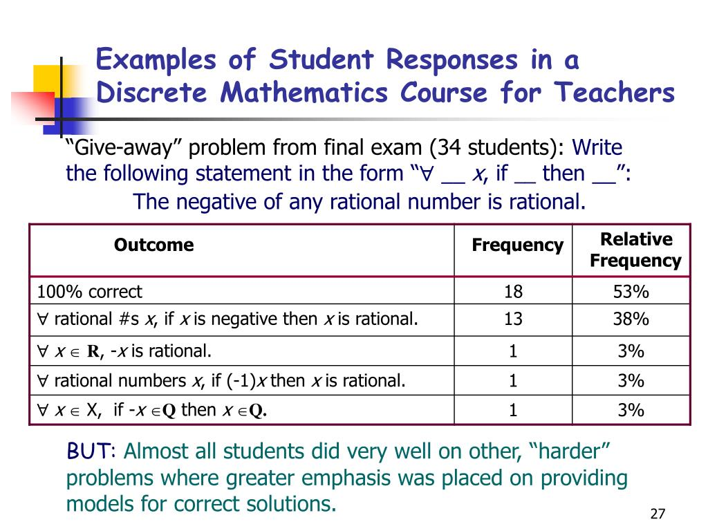 Examples of Student Responses in a