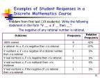 examples of student responses in a discrete mathematics course
