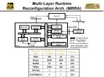 multi layer runtime reconfiguration arch mrra