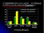 1 comments about race gender are offensive 2 nrcs provides adequate programs to