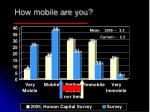 how mobile are you