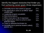 identify the biggest obstacles that hinder you from achieving career goals three responses