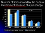 number of times moved by the federal government because of a job change