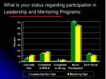 what is your status regarding participation in leadership and mentoring programs