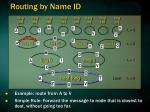 routing by name id17