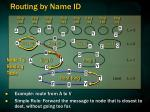 routing by name id19