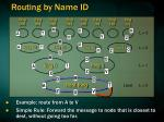 routing by name id21