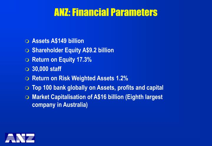 Anz financial parameters