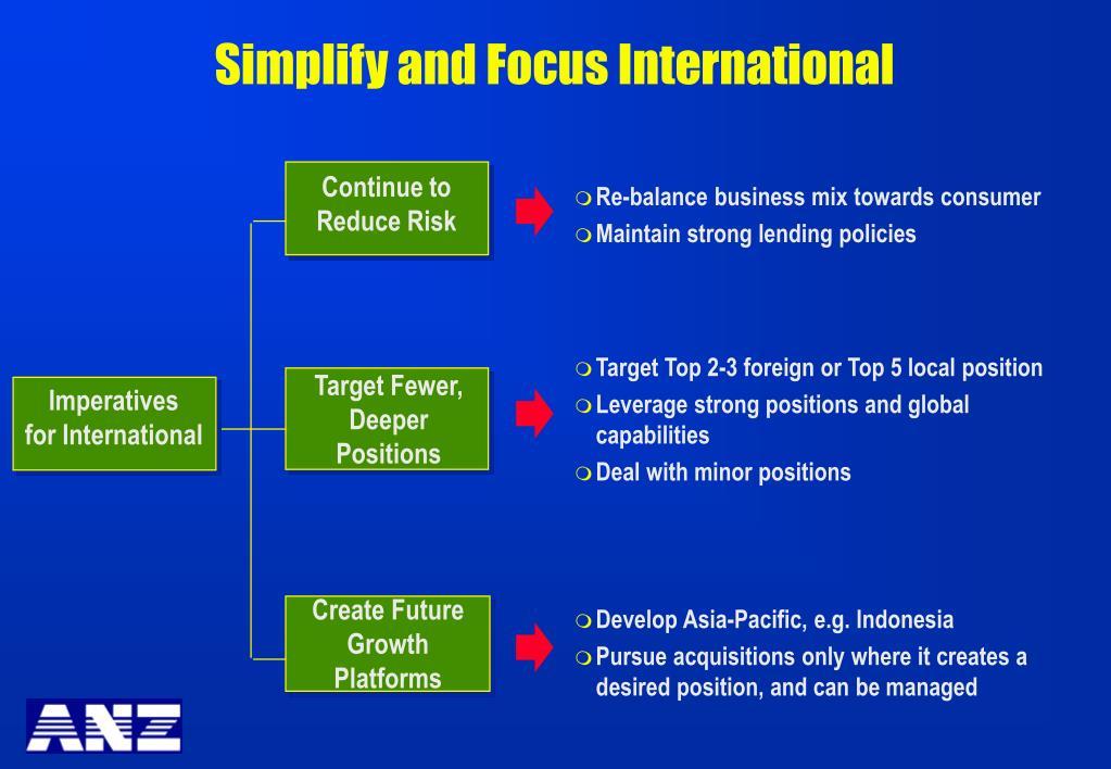 Simplify and Focus International