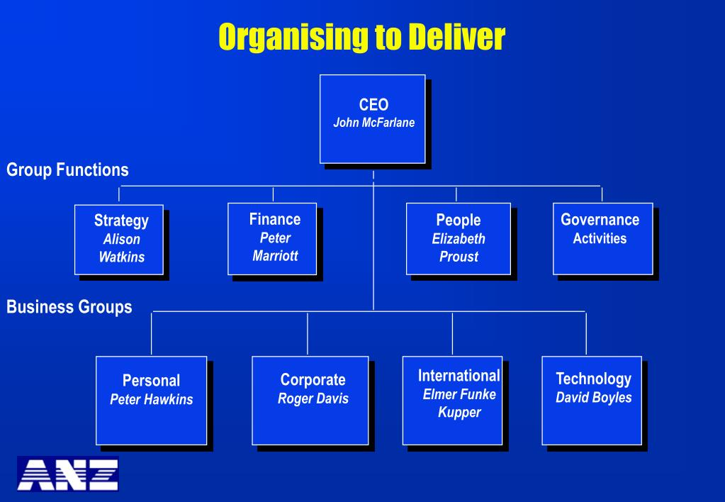 Organising to Deliver