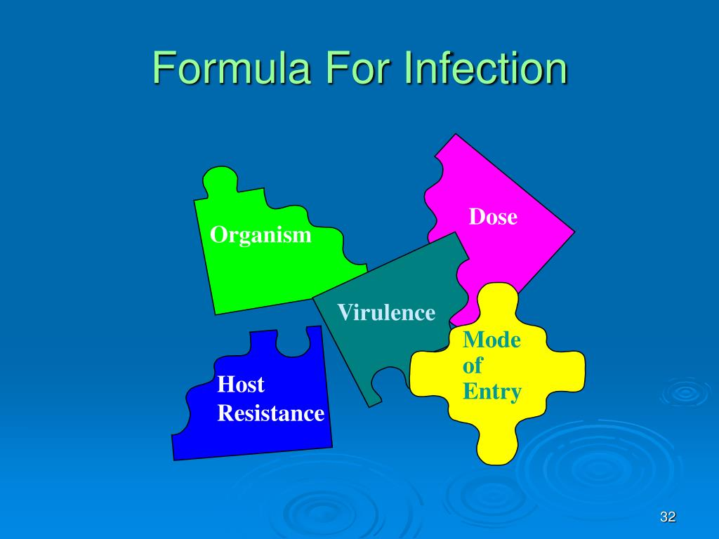 Formula For Infection