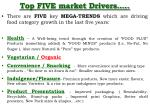 top five market drivers
