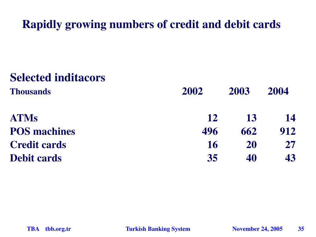 Rapidly growing numbers of credit and debit cards