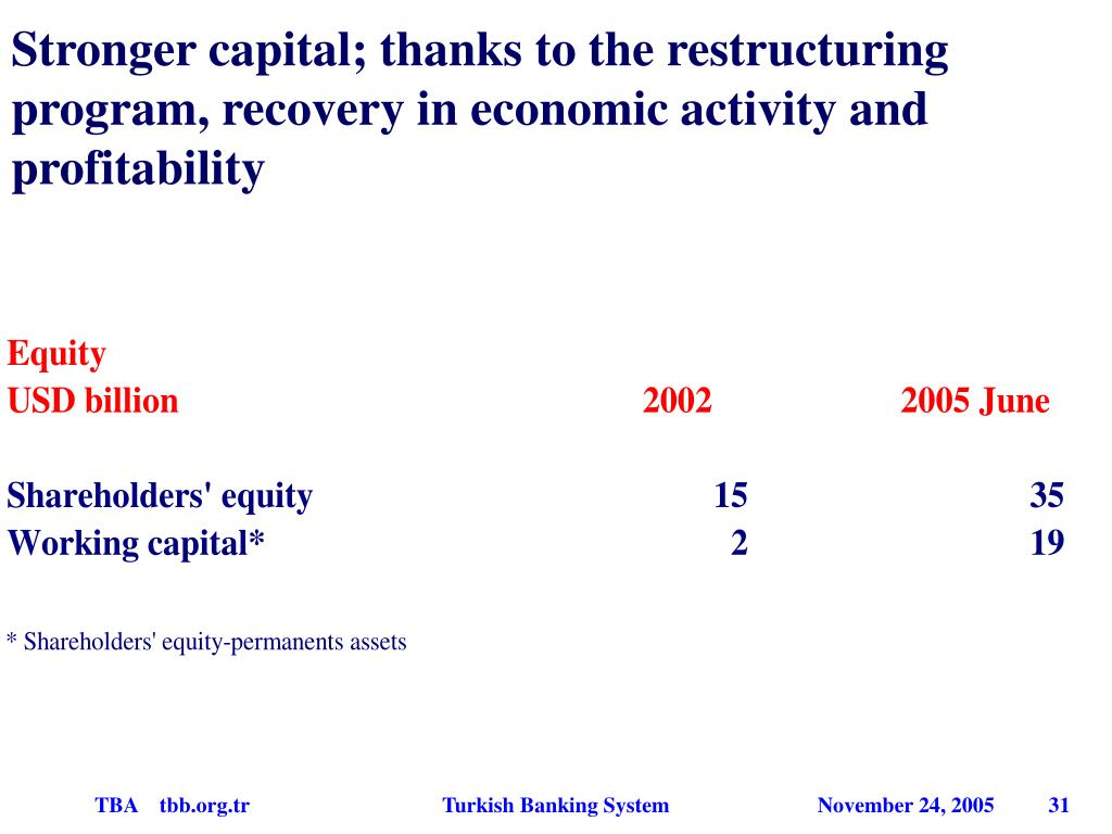 Stronger capital; thanks to the restructuring program, recovery in economic activity and profitability