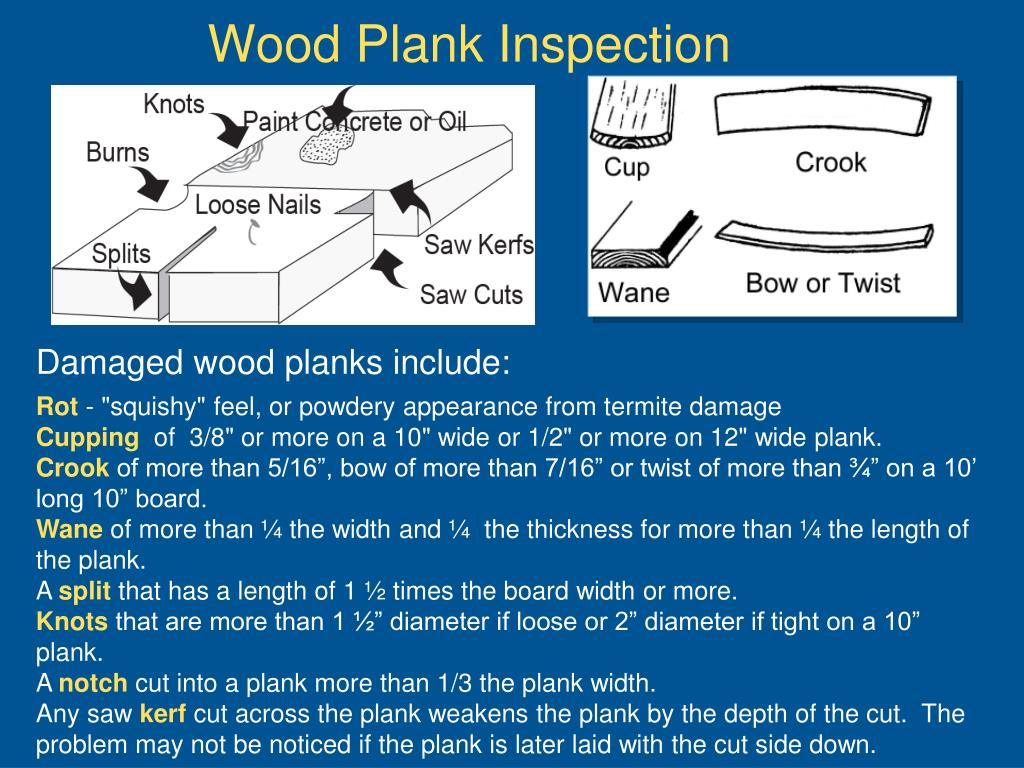 Wood Plank Inspection