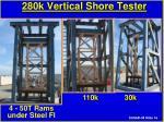 280k vertical shore tester