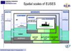 spatial scales of euses