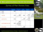 2 new land disturbance permit fee schedule63