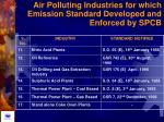 air polluting industries for which emission standard developed and enforced by spcb15