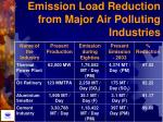 emission load reduction from major air polluting industries
