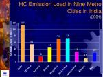 hc emission load in nine metro cities in india 2001