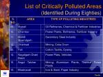 list of critically polluted areas identified during eighties10
