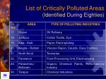 list of critically polluted areas identified during eighties11