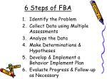 6 steps of fba