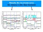 results 2b telephone data min distance vs min mean bandwidth