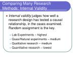 comparing many research methods internal validity