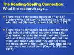 the reading spelling connection what the research says9